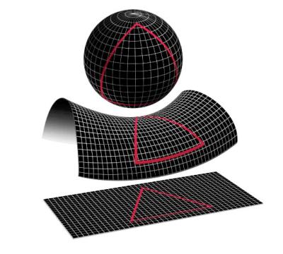Selon la courbure de l'espace, on obtient une somme des angles différente - crédit image map nasa - Neamar.fr