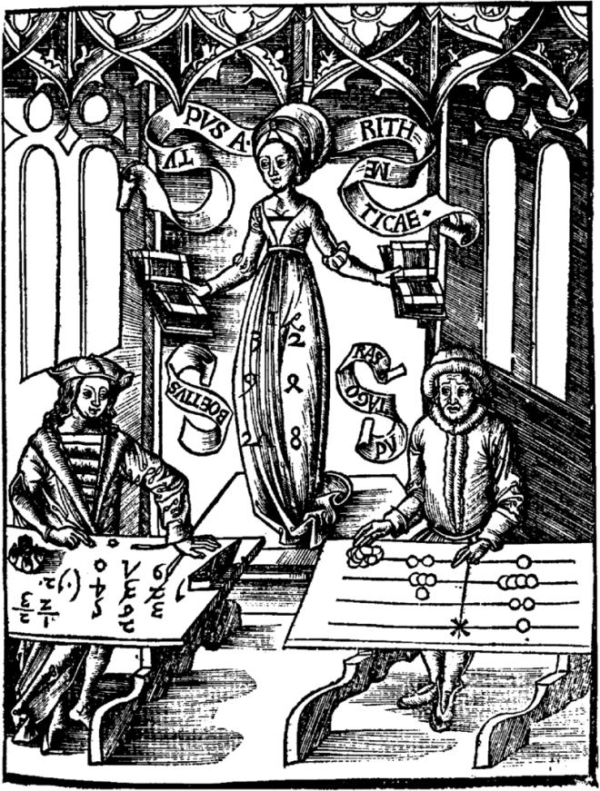 Margarita filosófica o Madame Aritmética, grabado de 1508 de Gregor Reisch - Gregor Reisch (author) - Wikimedia Commons